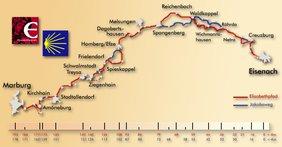 Übersicht des Elisabethpfades 2 von Eisenach nach Marburg